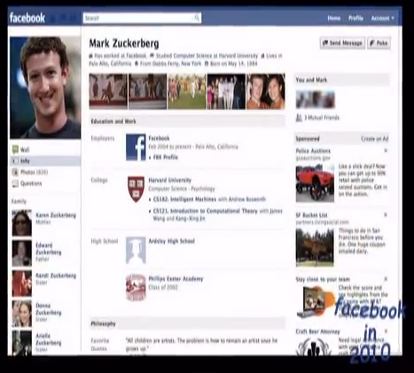 evolution of facebook in 2010