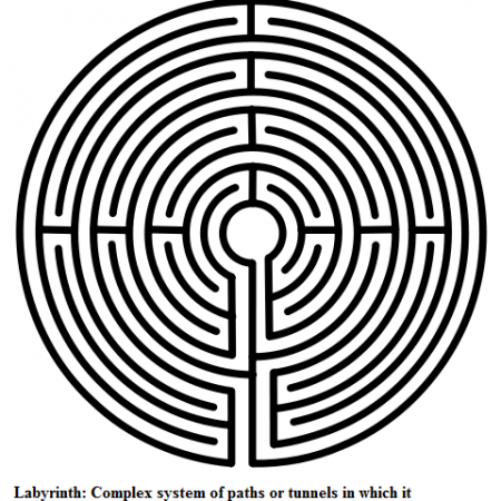 labyrinth meaning